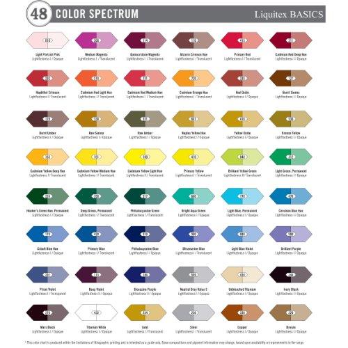 Liquitex Basics 48 Piece Acrylic Paint Set Art Bazaar